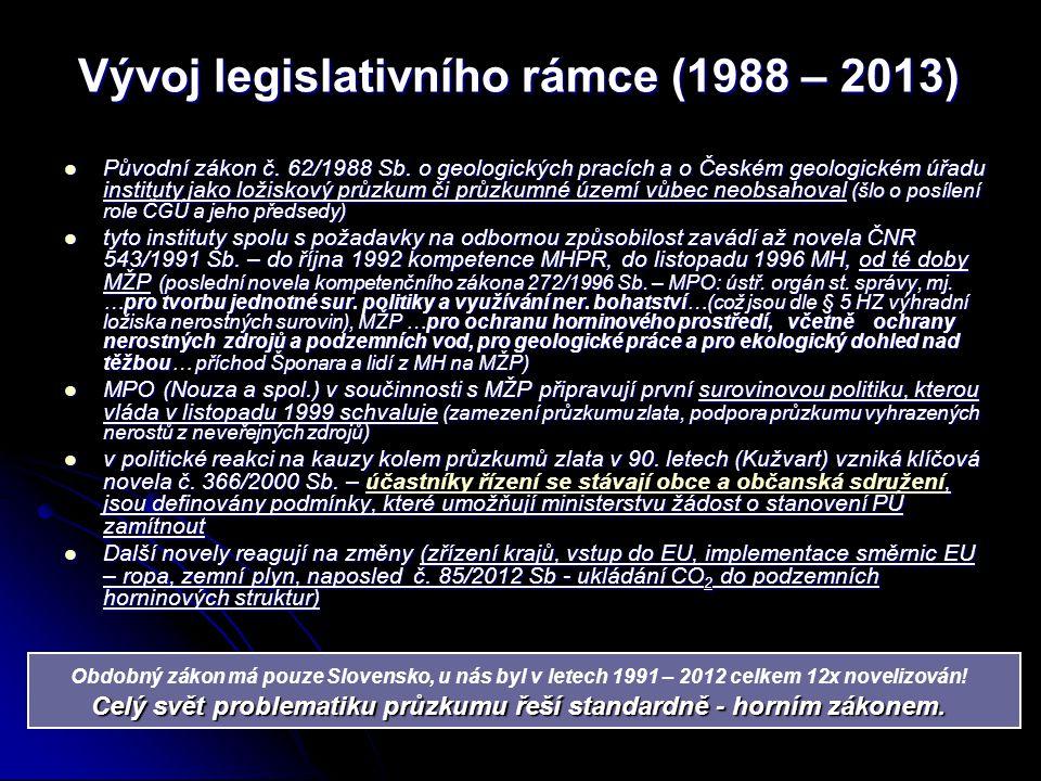 Vývoj legislativního rámce (1988 – 2013)