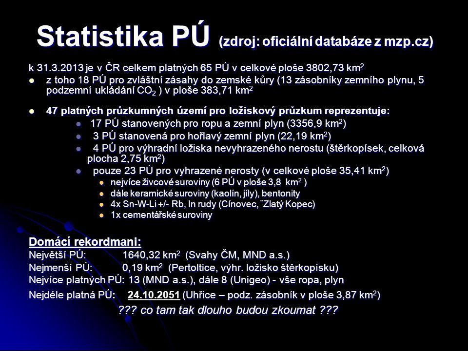 Statistika PÚ (zdroj: oficiální databáze z mzp.cz)