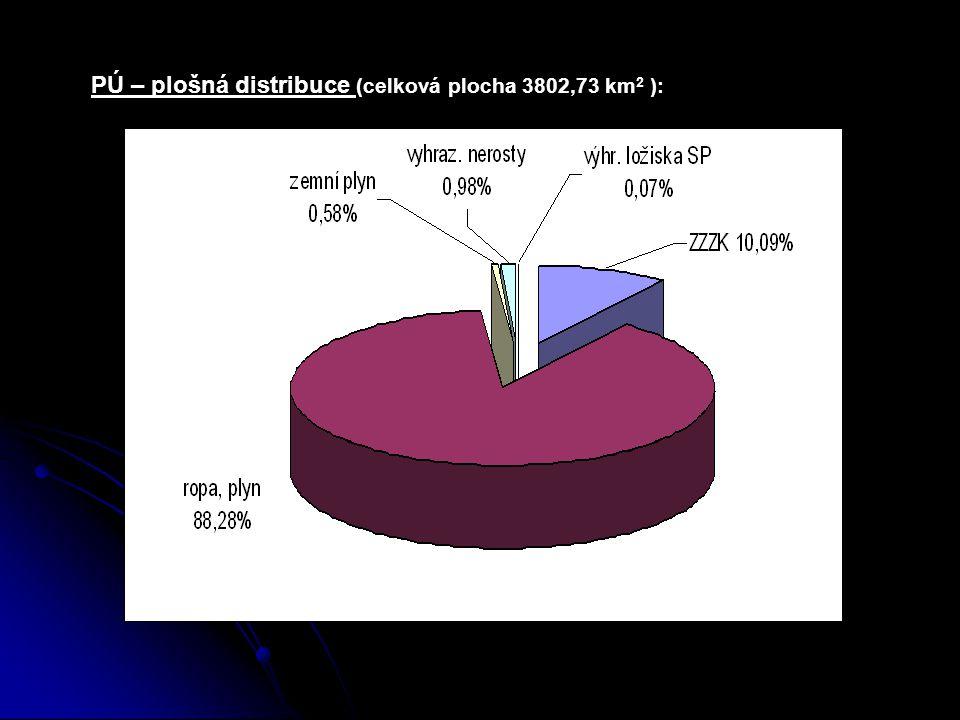 PÚ – plošná distribuce (celková plocha 3802,73 km2 ):