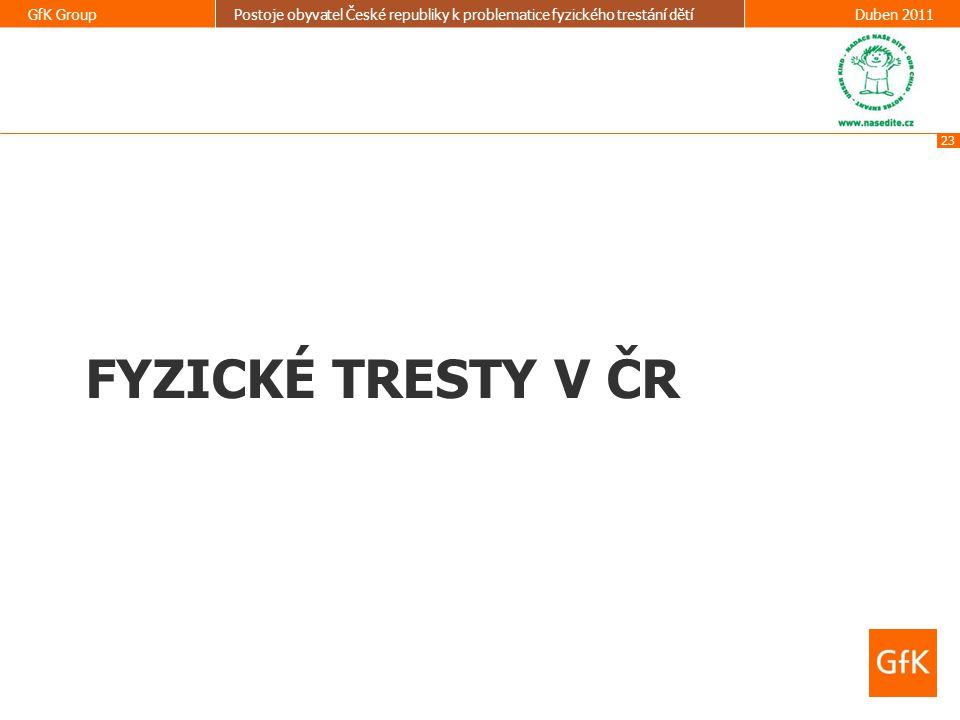 FYZICKé tresty v ČR