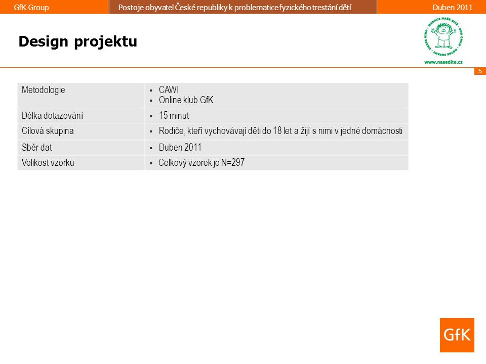 Design projektu Metodologie CAWI Online klub GfK Délka dotazování