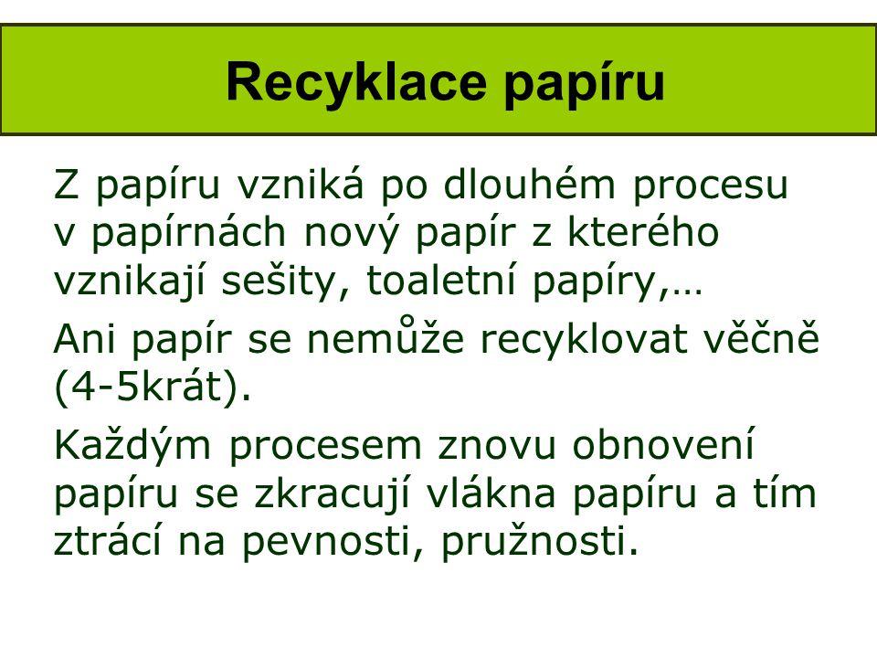 Recyklace papíru Z papíru vzniká po dlouhém procesu v papírnách nový papír z kterého vznikají sešity, toaletní papíry,…