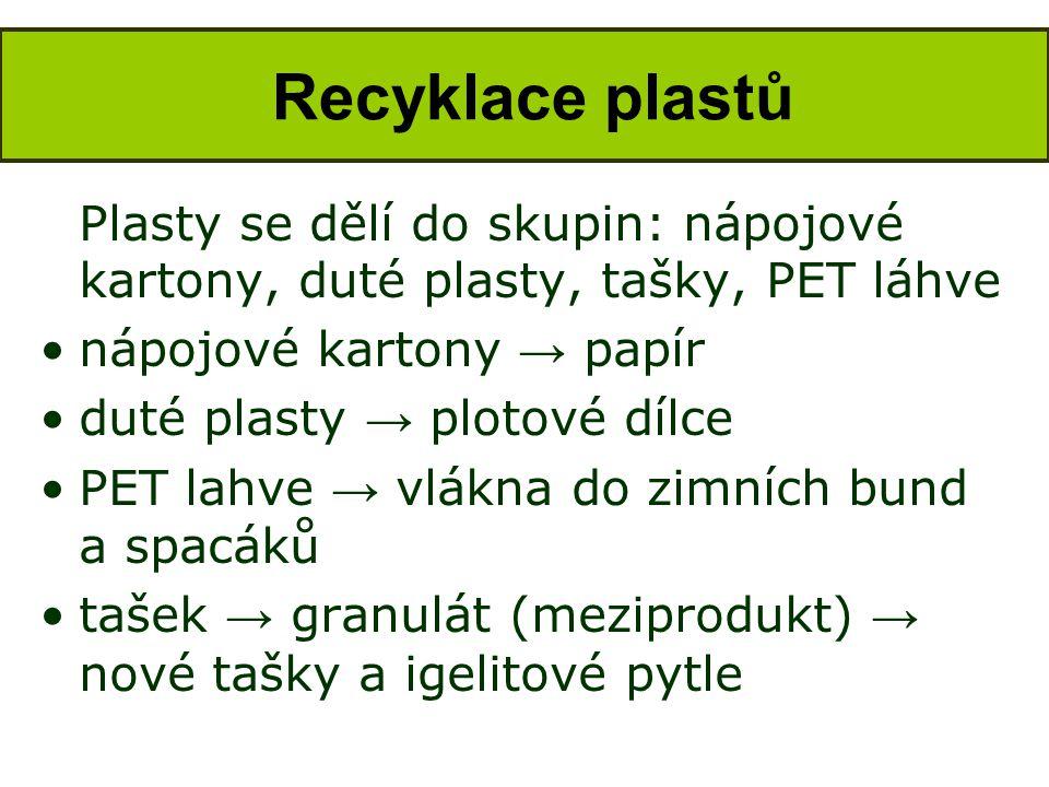 Recyklace plastů Plasty se dělí do skupin: nápojové kartony, duté plasty, tašky, PET láhve. nápojové kartony → papír.