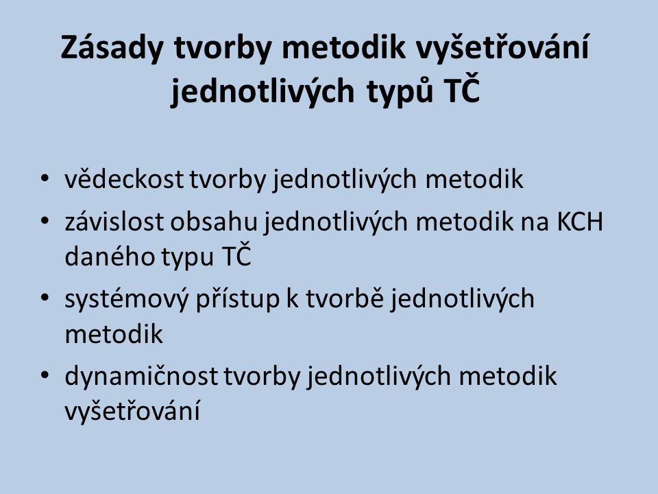 Zásady tvorby metodik vyšetřování jednotlivých typů TČ