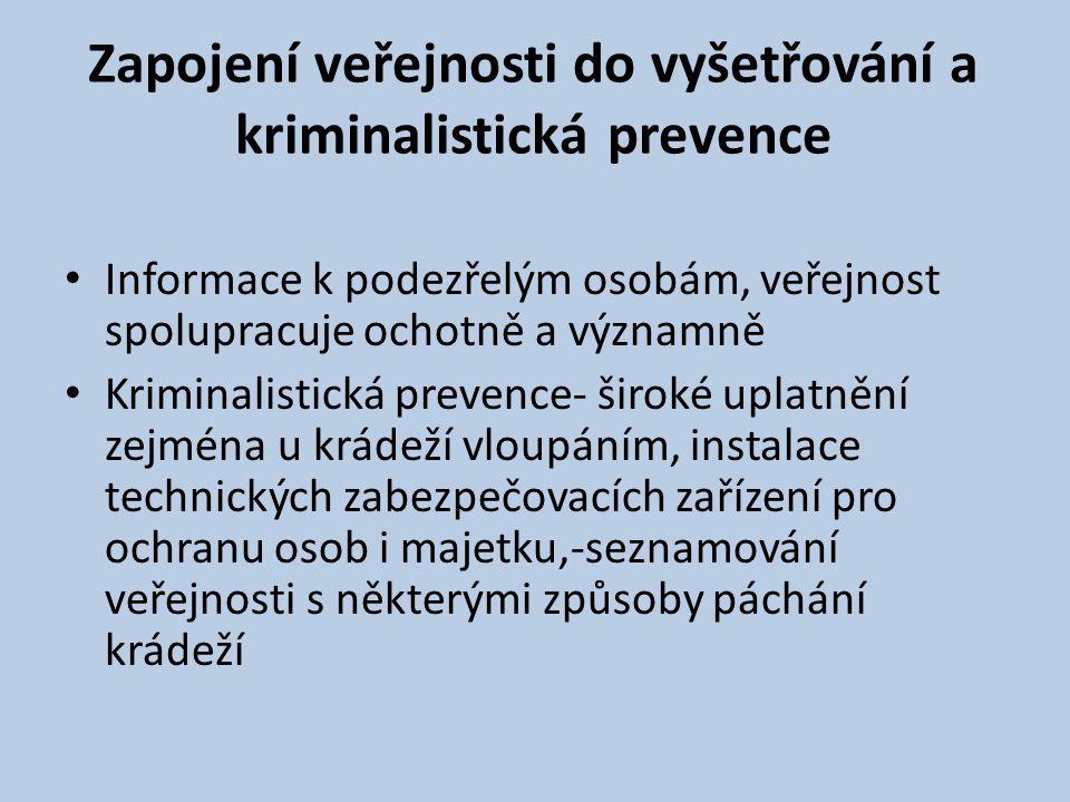 Zapojení veřejnosti do vyšetřování a kriminalistická prevence
