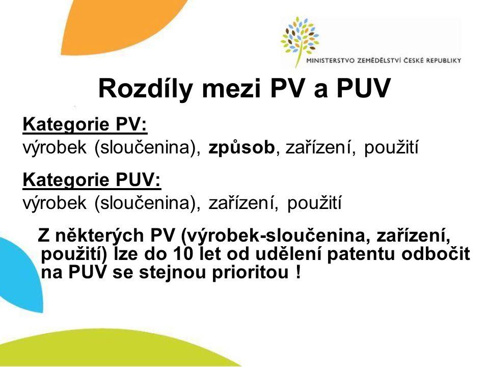 Rozdíly mezi PV a PUV Kategorie PV: