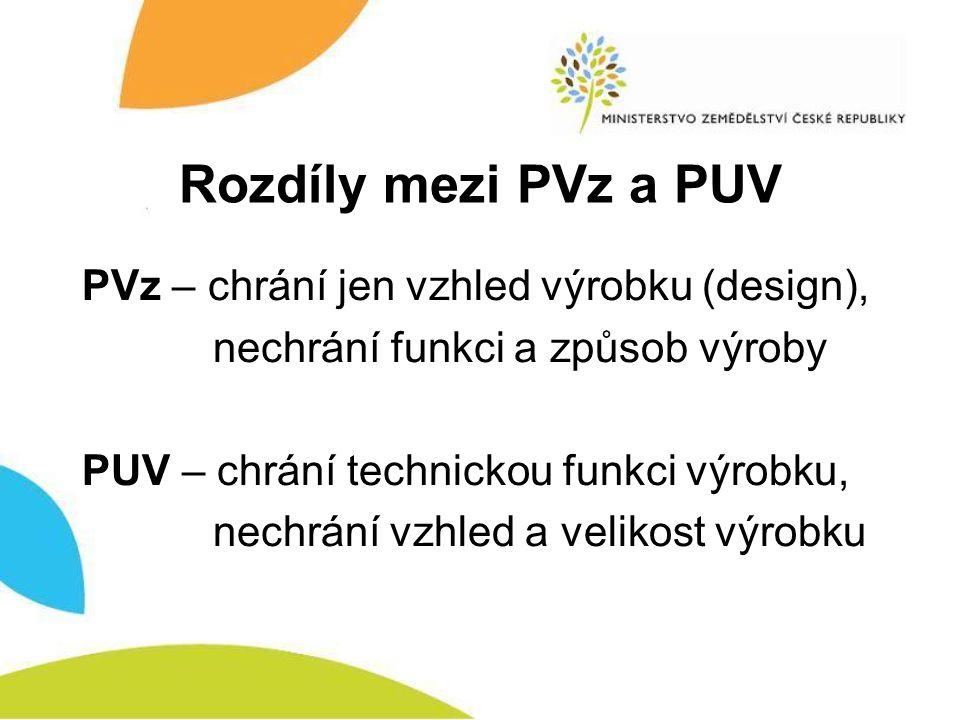 Rozdíly mezi PVz a PUV PVz – chrání jen vzhled výrobku (design),