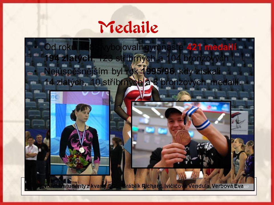 Medaile Od roku 1983 vybojovali gymnasté 421 medailí. 194 zlatých, 123 stříbrných a 104 bronzových.