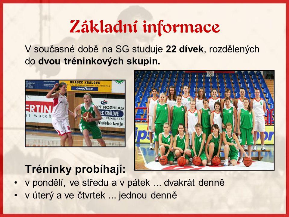 Základní informace V současné době na SG studuje 22 dívek, rozdělených do dvou tréninkových skupin.