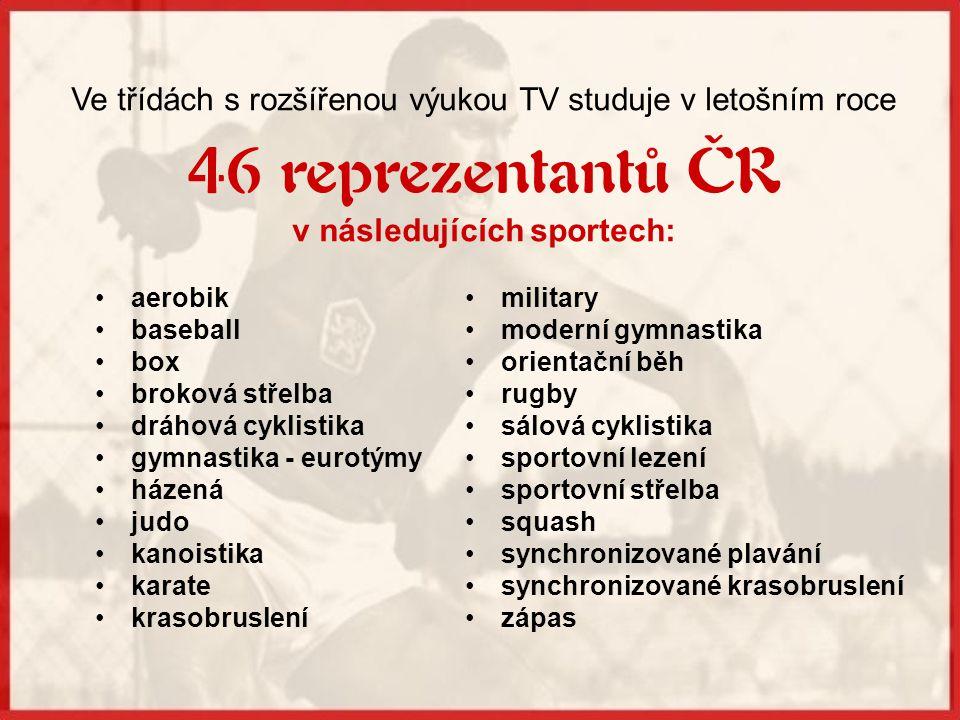 v následujících sportech: