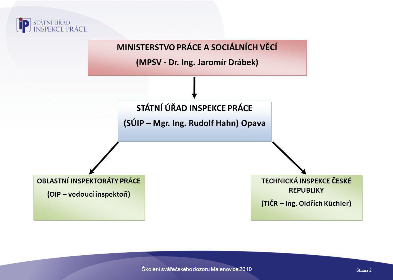 (MPSV - Dr. Ing. Jaromír Drábek) (SÚIP – Mgr. Ing. Rudolf Hahn) Opava