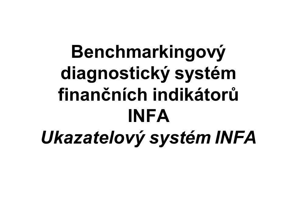 Benchmarkingový diagnostický systém finančních indikátorů INFA Ukazatelový systém INFA