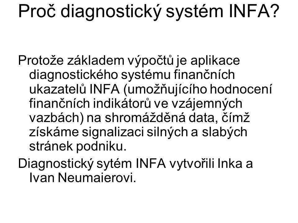 Proč diagnostický systém INFA