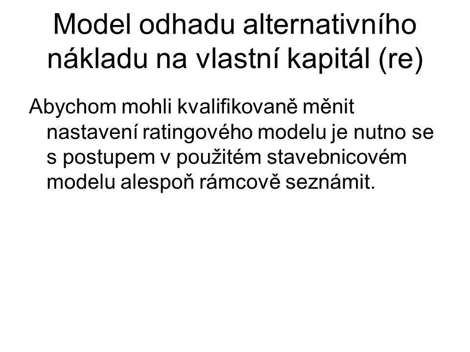 Model odhadu alternativního nákladu na vlastní kapitál (re)