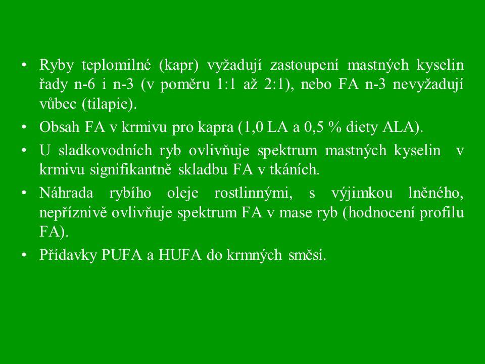 Obsah FA v krmivu pro kapra (1,0 LA a 0,5 % diety ALA).