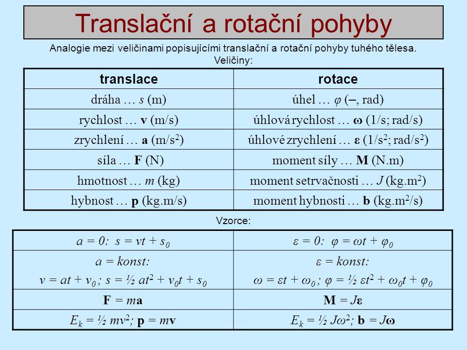Translační a rotační pohyby