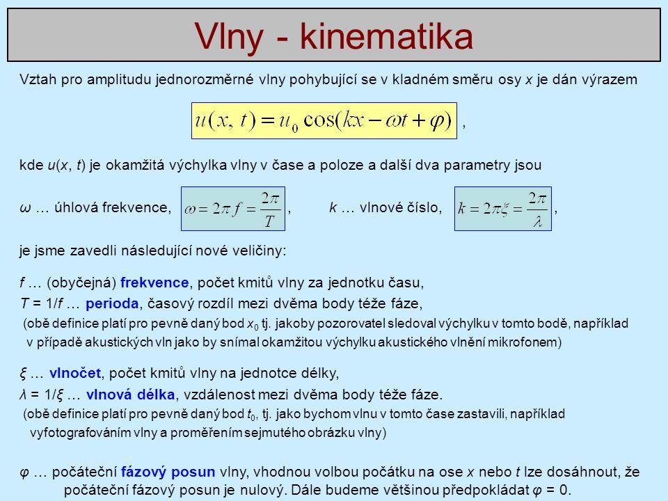 Vlny - kinematika Vztah pro amplitudu jednorozměrné vlny pohybující se v kladném směru osy x je dán výrazem.