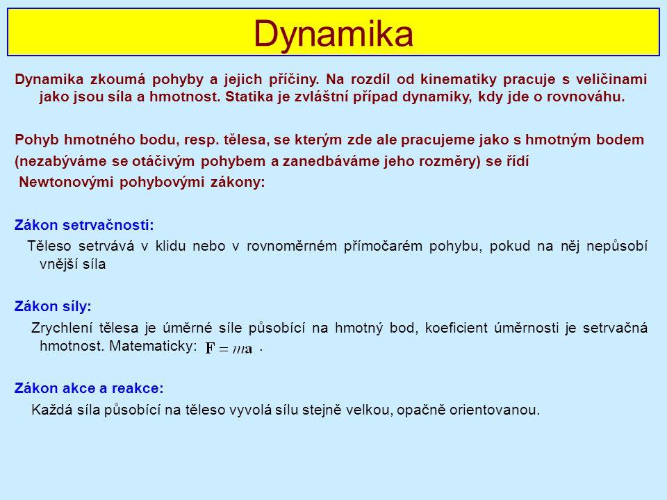 Dynamika