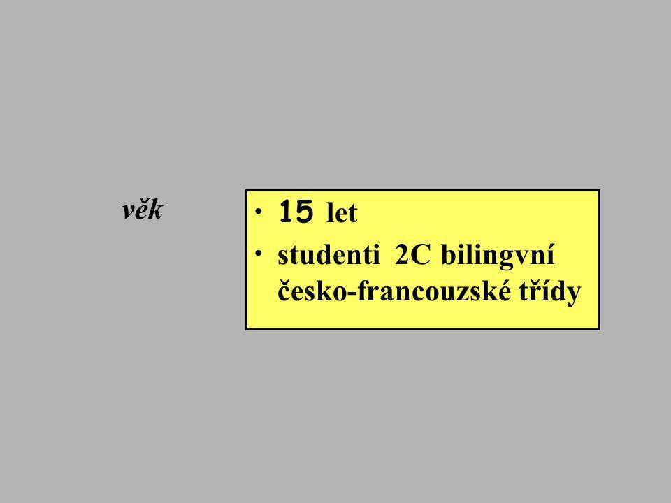 věk 15 let studenti 2C bilingvní česko-francouzské třídy