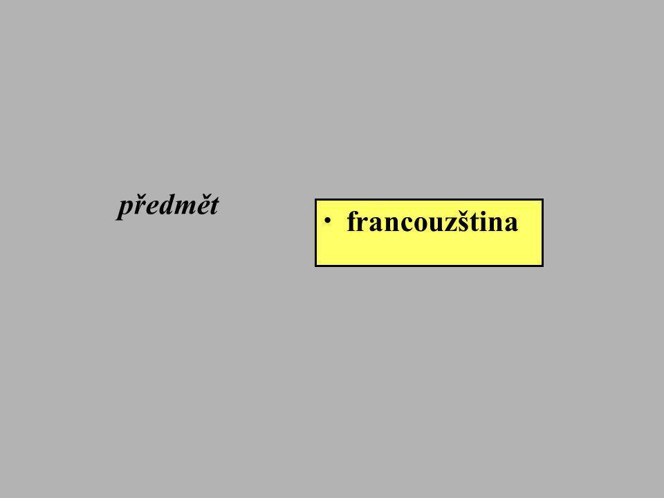 předmět francouzština