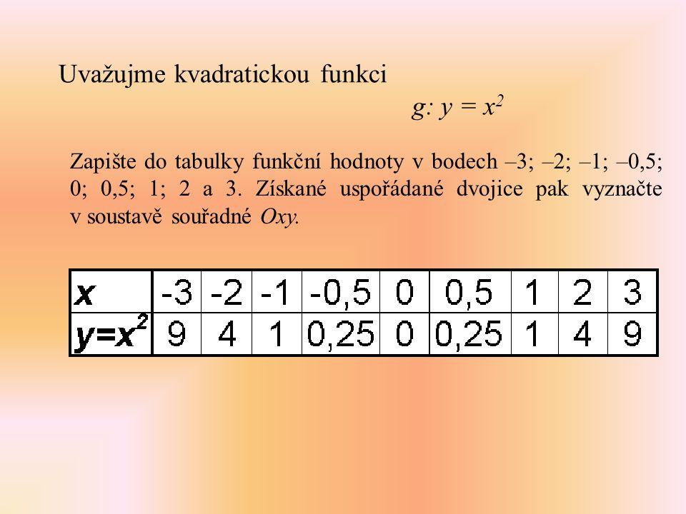 Uvažujme kvadratickou funkci g: y = x2