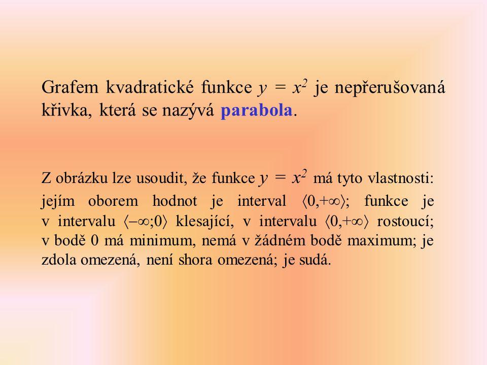 Grafem kvadratické funkce y = x2 je nepřerušovaná křivka, která se nazývá parabola.