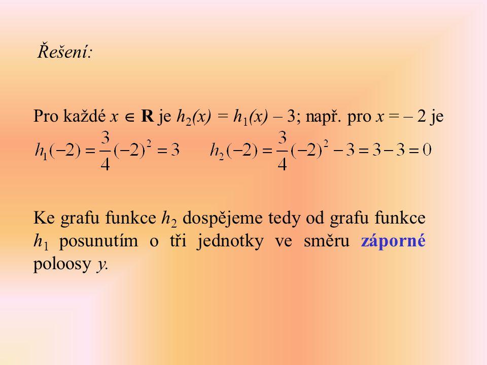 Řešení: Pro každé x  R je h2(x) = h1(x) – 3; např. pro x = – 2 je.