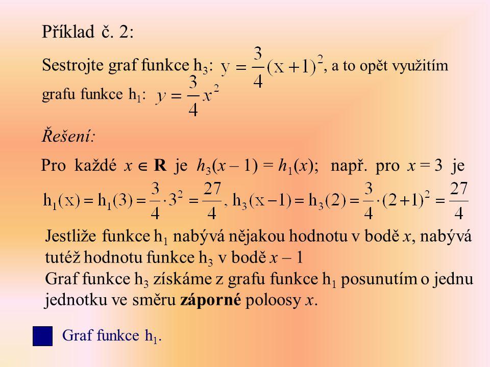 Příklad č. 2: Sestrojte graf funkce h3: , a to opět využitím Řešení: