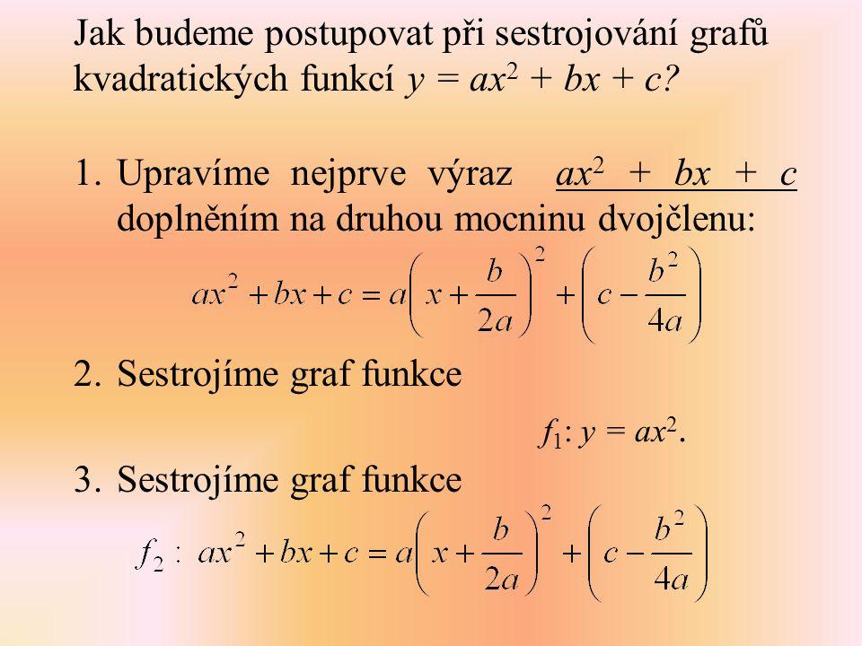 Jak budeme postupovat při sestrojování grafů kvadratických funkcí y = ax2 + bx + c