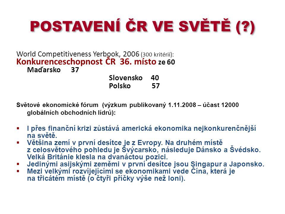 POSTAVENÍ ČR VE SVĚTĚ ( )