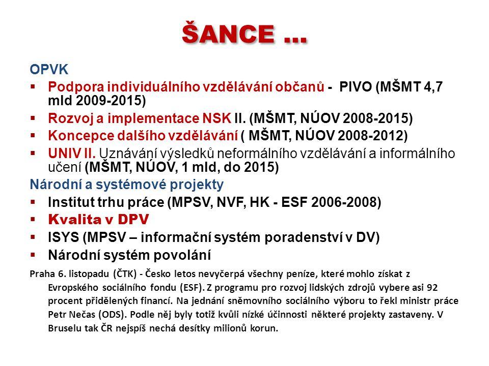 ŠANCE … OPVK. Podpora individuálního vzdělávání občanů - PIVO (MŠMT 4,7 mld 2009-2015) Rozvoj a implementace NSK II. (MŠMT, NÚOV 2008-2015)