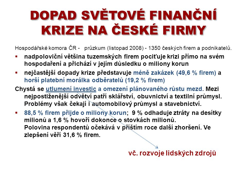 dopad světové finanční krize na české firmy