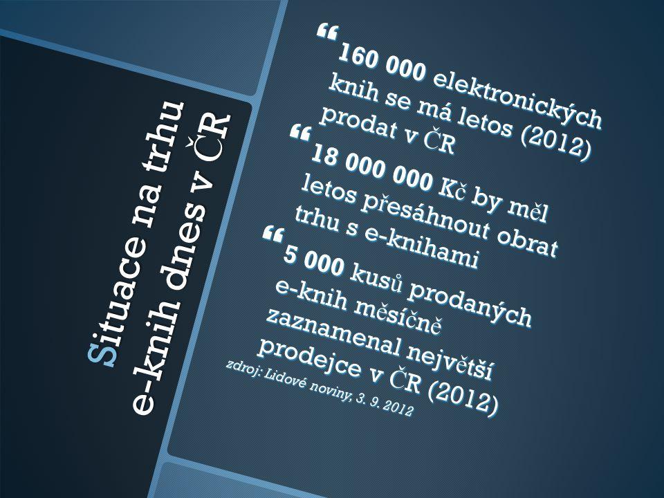 Situace na trhu e-knih dnes v ČR