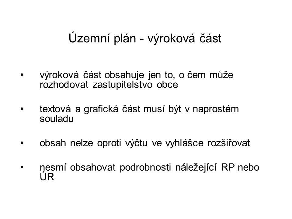 Územní plán - výroková část