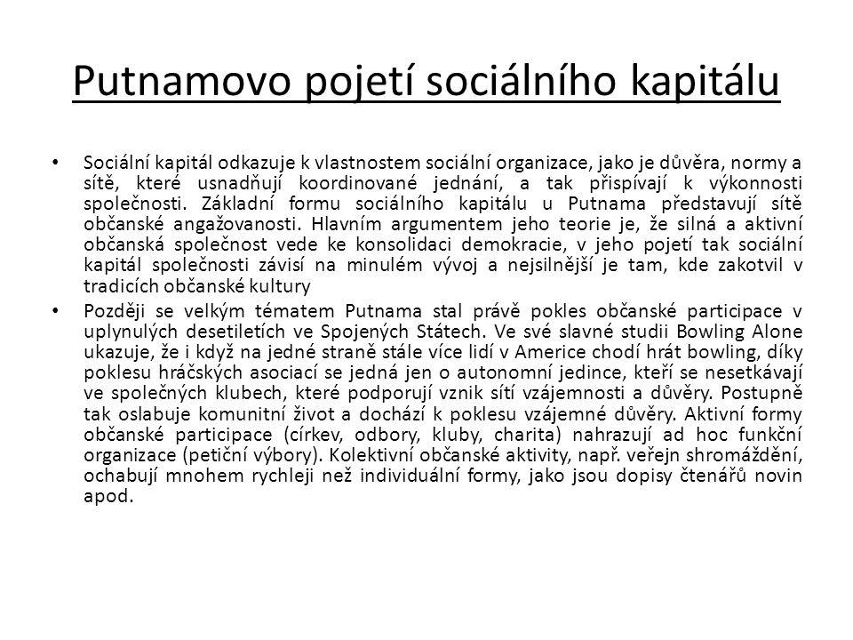Putnamovo pojetí sociálního kapitálu