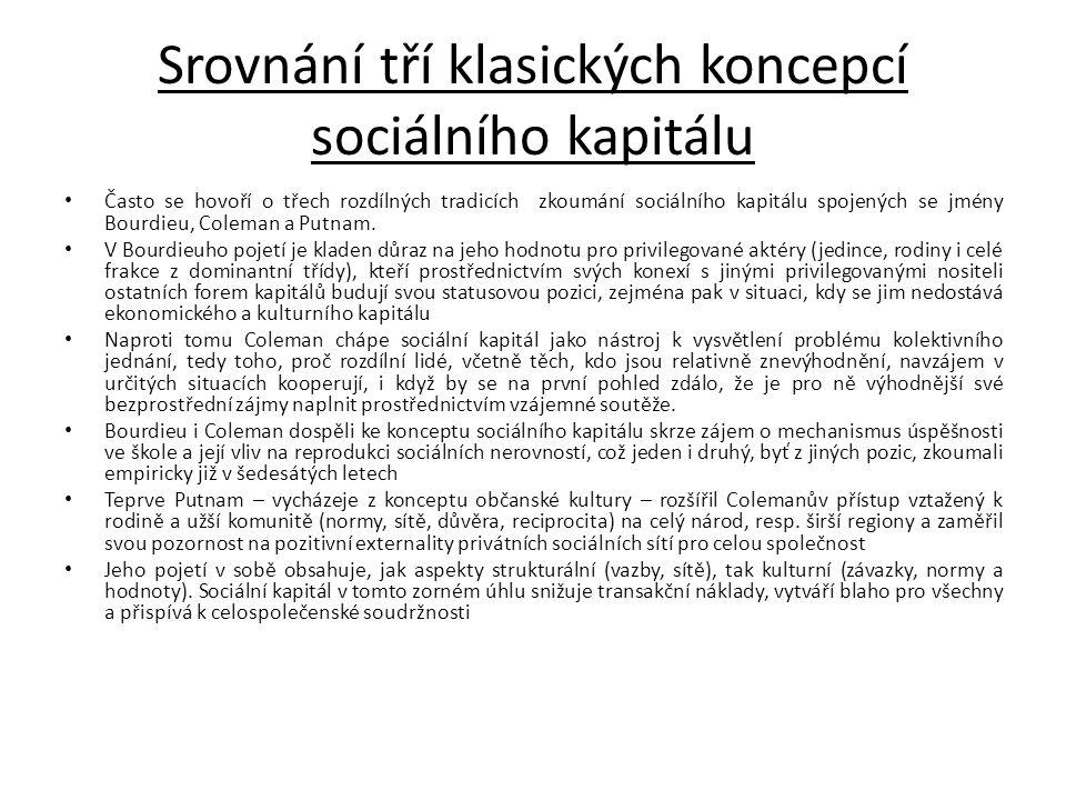 Srovnání tří klasických koncepcí sociálního kapitálu
