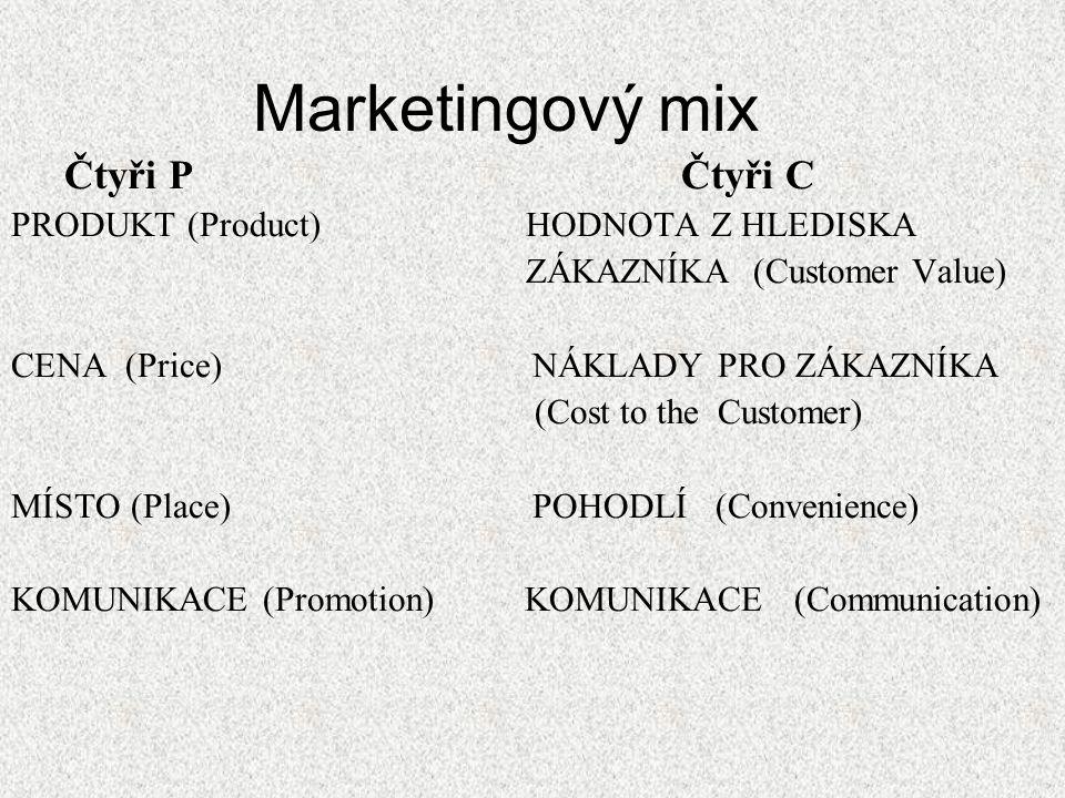 Marketingový mix Čtyři P Čtyři C PRODUKT (Product) HODNOTA Z HLEDISKA