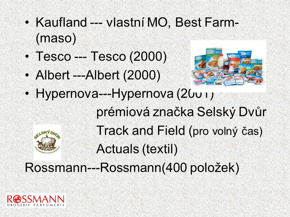 Kaufland --- vlastní MO, Best Farm-(maso)