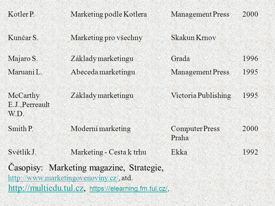 Časopisy: Marketing magazine, Strategie,