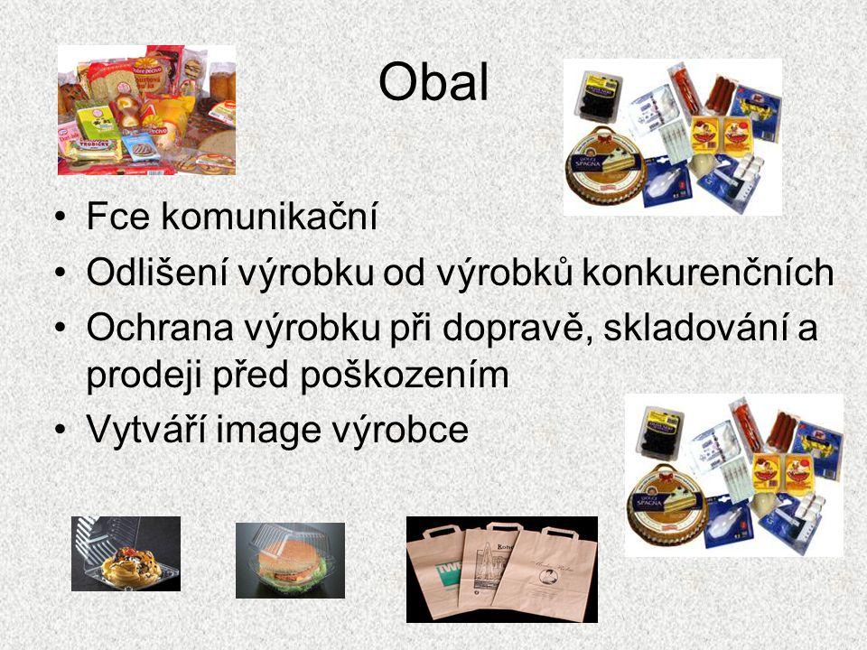 Obal Fce komunikační Odlišení výrobku od výrobků konkurenčních