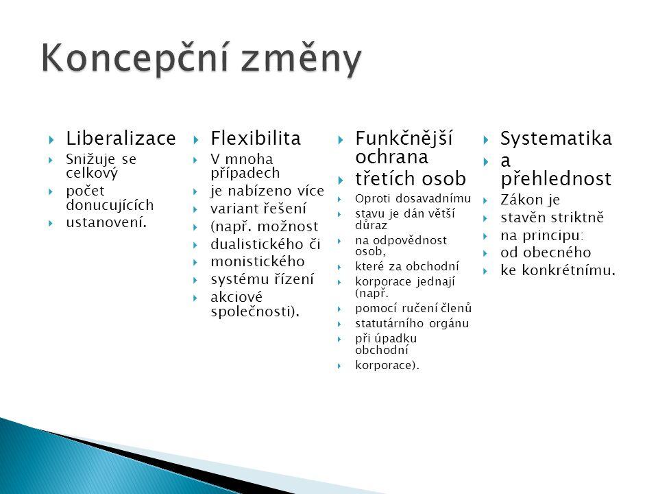 Koncepční změny Liberalizace Flexibilita Funkčnější ochrana