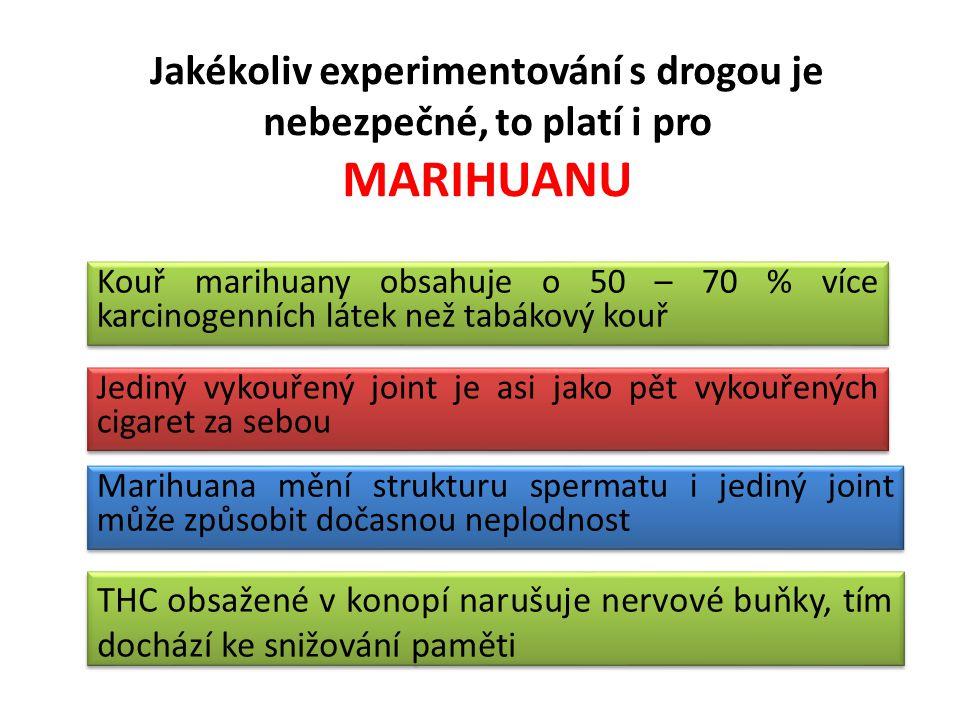 Jakékoliv experimentování s drogou je nebezpečné, to platí i pro MARIHUANU