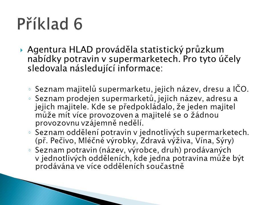 Příklad 6 Agentura HLAD prováděla statistický průzkum nabídky potravin v supermarketech. Pro tyto účely sledovala následující informace: