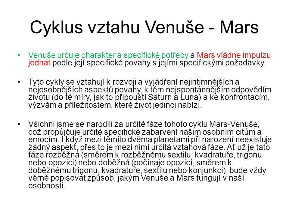 Cyklus vztahu Venuše - Mars