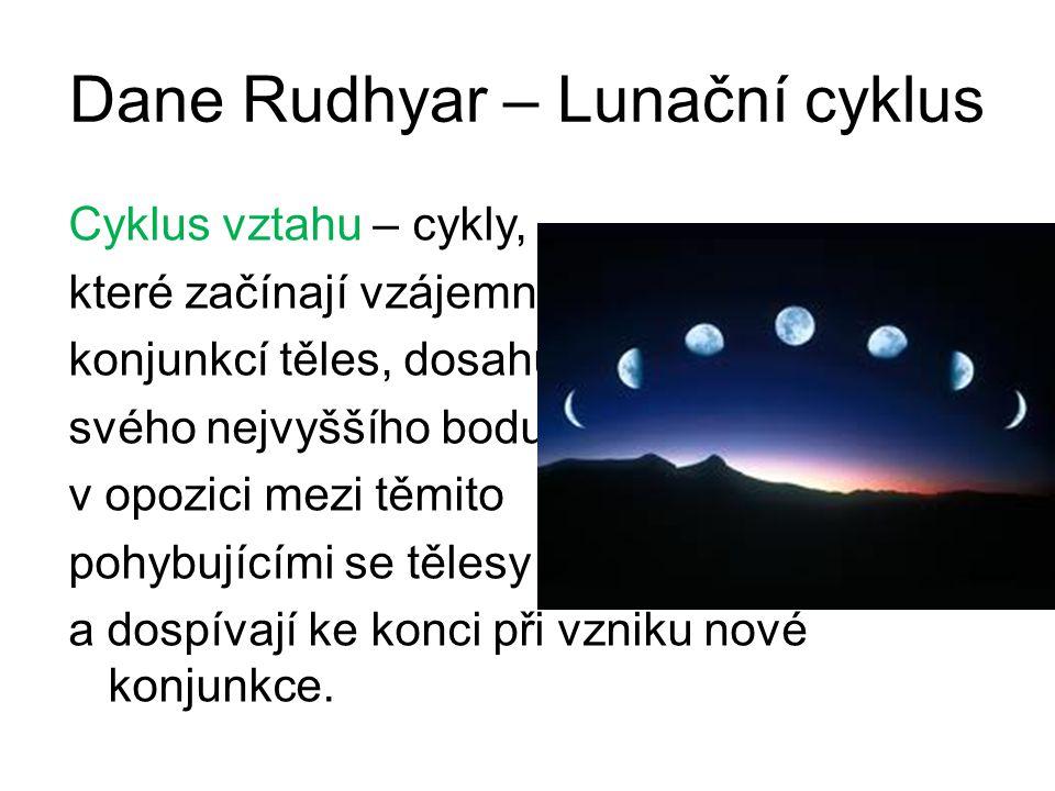 Dane Rudhyar – Lunační cyklus
