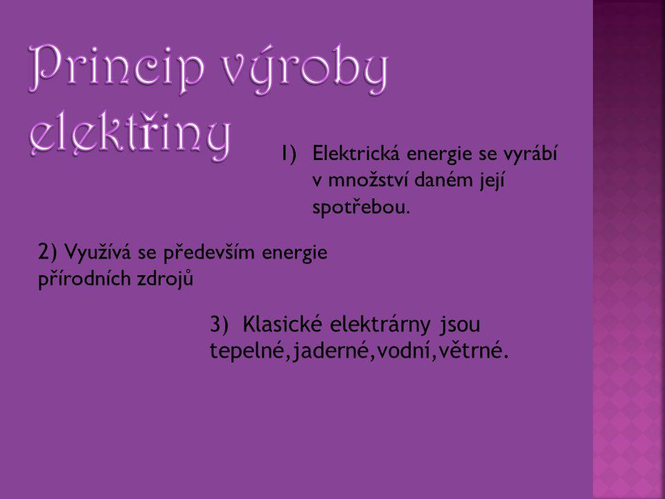 Princip výroby elektřiny