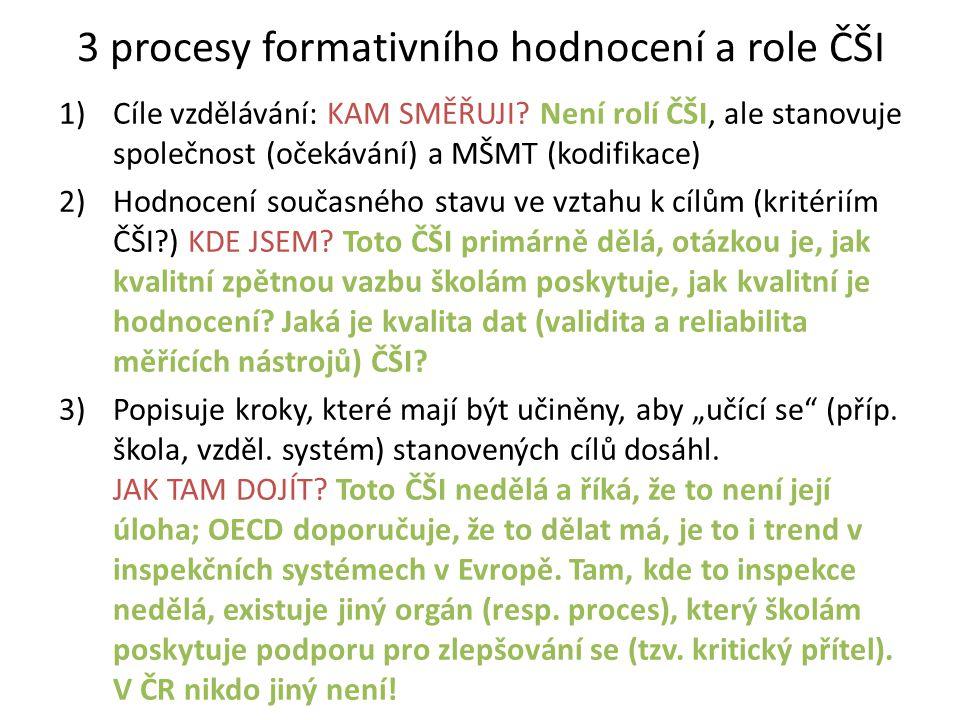 3 procesy formativního hodnocení a role ČŠI