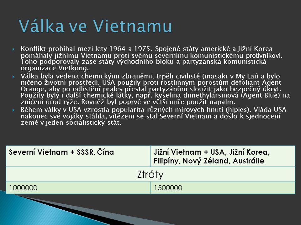 Válka ve Vietnamu Ztráty Severní Vietnam + SSSR, Čína