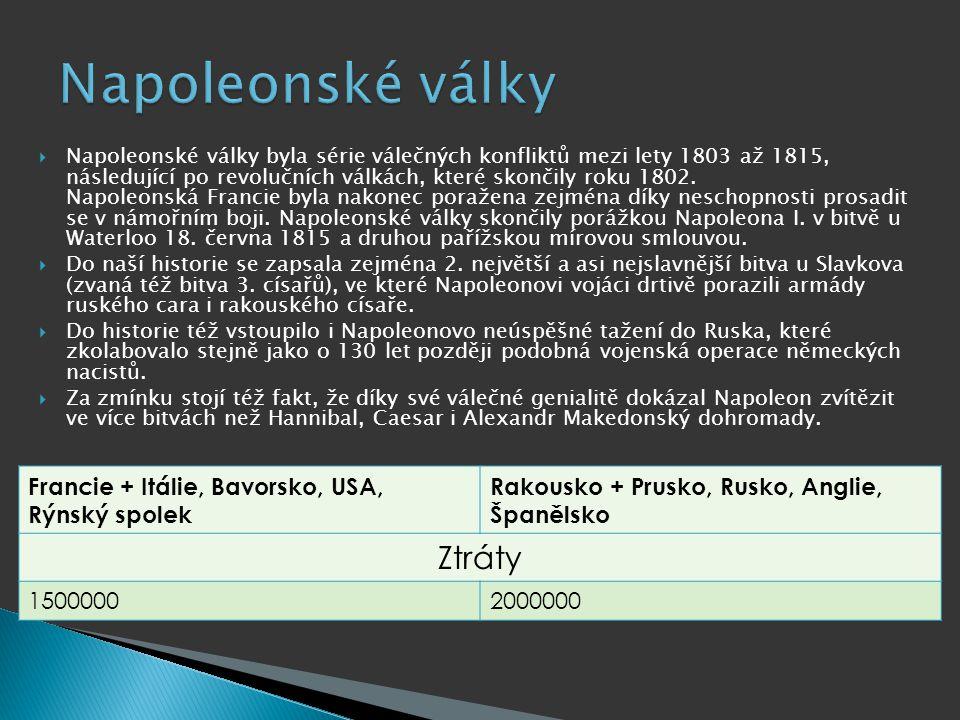 Napoleonské války Ztráty
