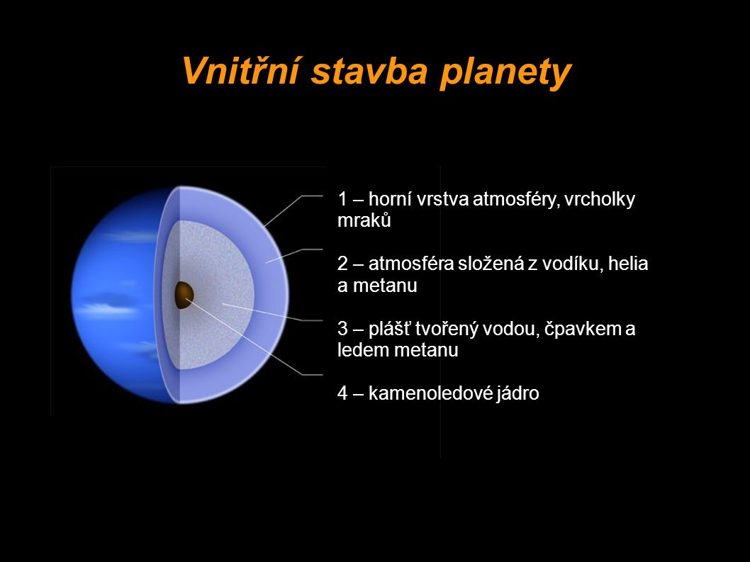 Vnitřní stavba planety